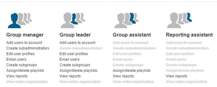 Lynda.com Admin Roles