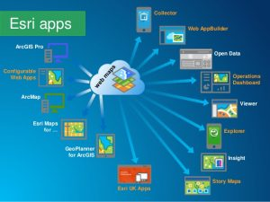 esri arcgis apps and addon software office of